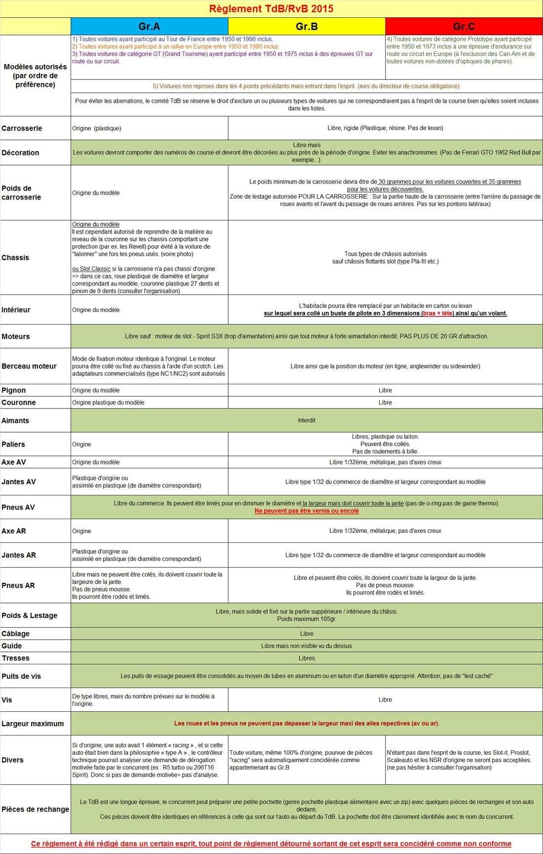 Règlement technique TdB 2015 Ryglem11