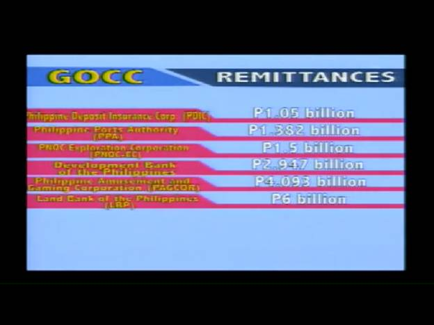 LANDBANK WITH P6B FOR 2014 MAINTAINED ITS NO. 1 RANK ON GOCC DIVIDEND REMITTANCES  Gcg110