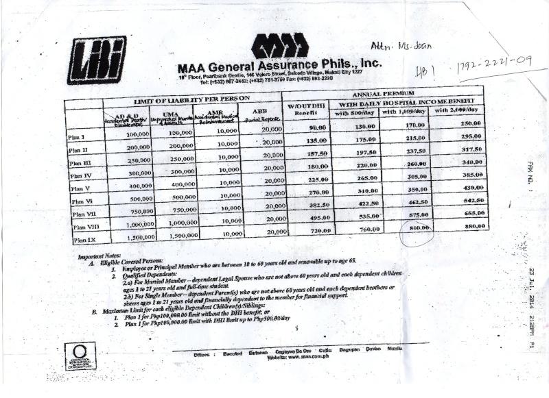 LIBI Accident Insurance Img35610