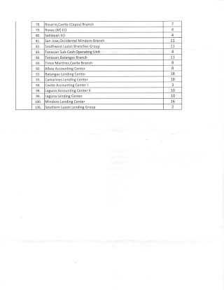 TALLY SHEET OF SUBMITTED PETITIONS FOR CP IV Petiti16