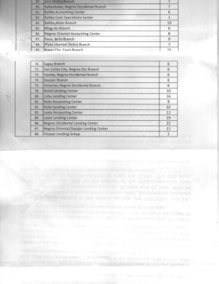 TALLY SHEET OF SUBMITTED PETITIONS FOR CP IV Petiti18