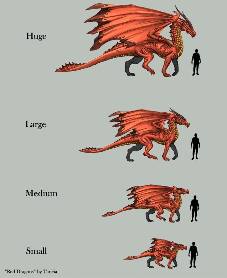 Dragon Bio Form Dragon12