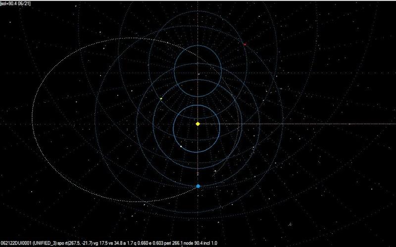 Fireball 2013 06 21 20:30:09 UT Orbita10