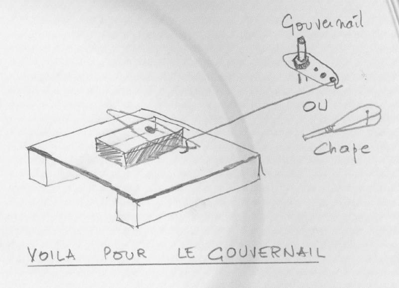 caboteur morbihan de chez soclaine   - Page 2 Comman11