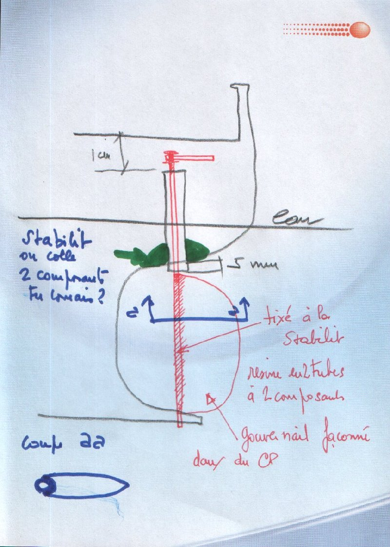 caboteur morbihan de chez soclaine   - Page 2 Gouver11
