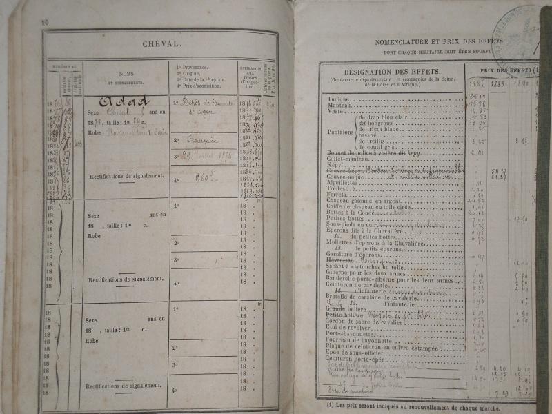 papiers divers et livrets d'un Gendarme.... 00313