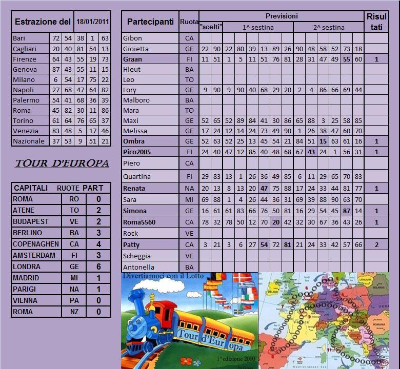 Gara Tour d'europa dal 18.01 al 22.01.11 Risult16