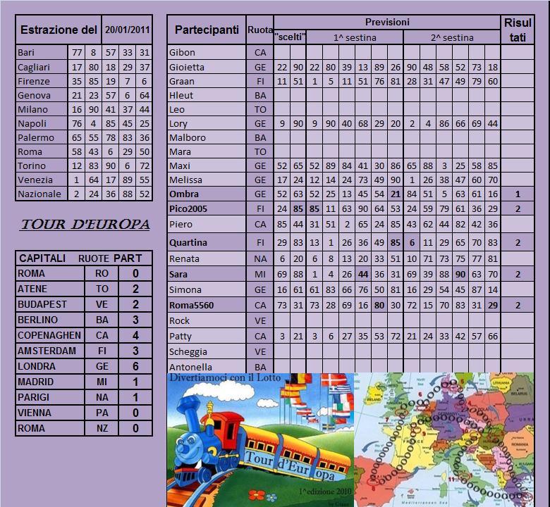 Gara Tour d'europa dal 18.01 al 22.01.11 Risult17