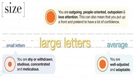 Chữ viết hé lộ tính cách và sức khỏe mỗi người 20130710