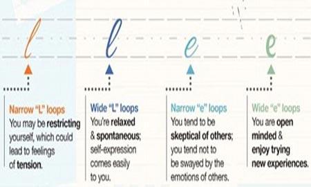 Chữ viết hé lộ tính cách và sức khỏe mỗi người 20130713