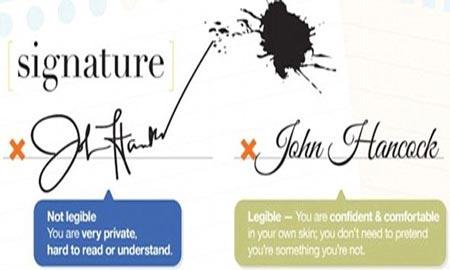 Chữ viết hé lộ tính cách và sức khỏe mỗi người 20130719