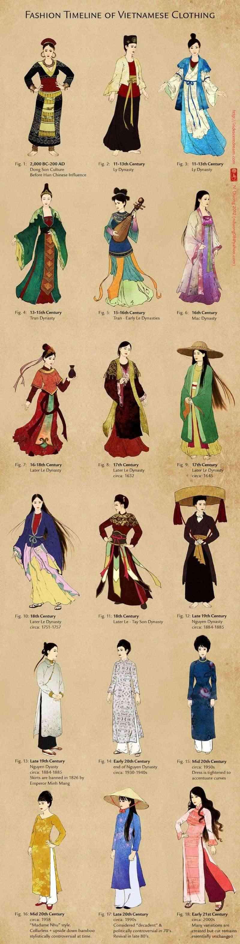 Hình ảnh về trang phục lịch sử Việt Nam Redsvn12