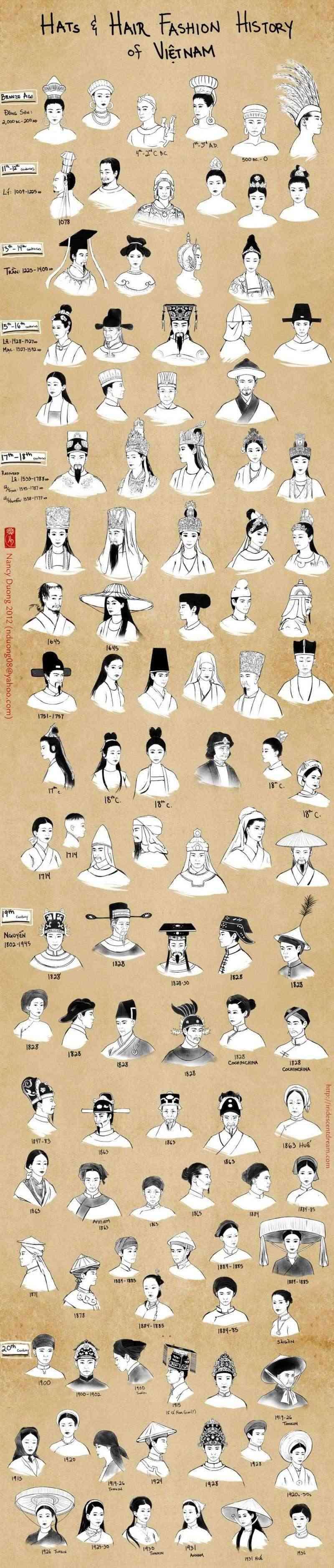 Hình ảnh về trang phục lịch sử Việt Nam Redsvn13