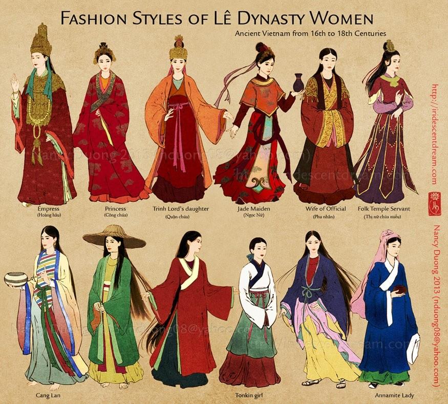 Hình ảnh về trang phục lịch sử Việt Nam Tumblr17