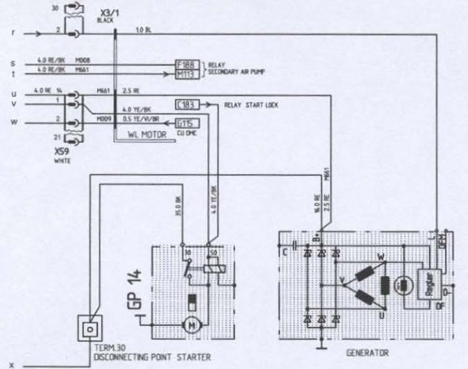 branchement des cosses alternateur booster 986 Alt10