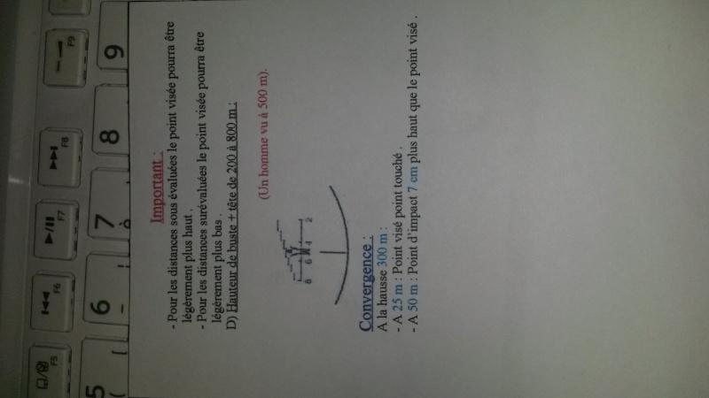 """article sur lunette Scrome (sur """"cible"""") 20140614"""