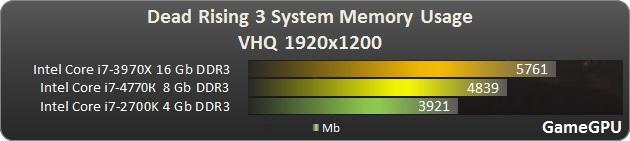 Le meilleur choix entre plus de mémoire ou moins mais plus rapide ? Http-w13