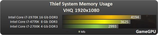 Le meilleur choix entre plus de mémoire ou moins mais plus rapide ? Http-w17