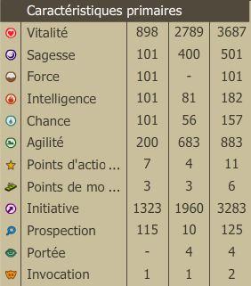 Iriminage - lvl 200 - Mode Granduk Caracp10