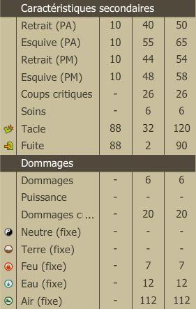 Iriminage - lvl 200 - Mode Granduk Caracs10