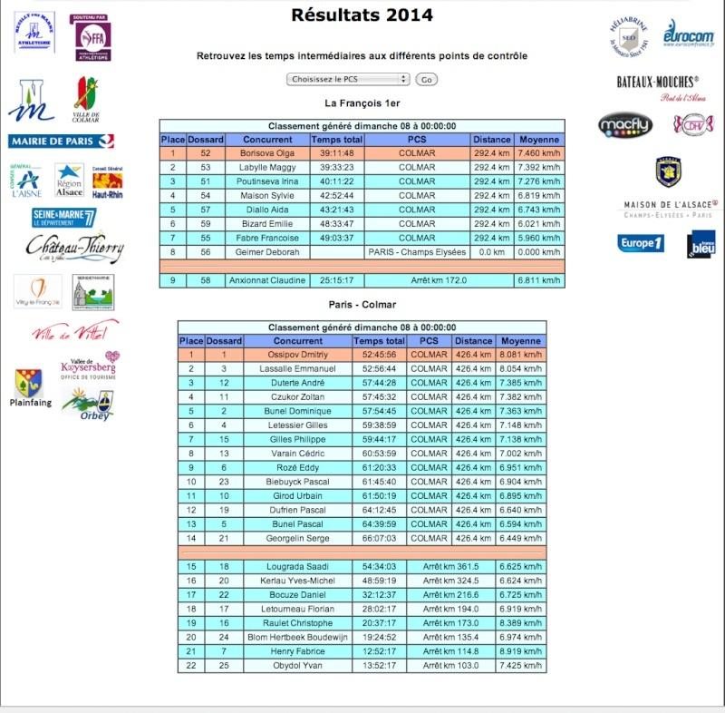 Résultats de Paris Colmar 2014 Classe10