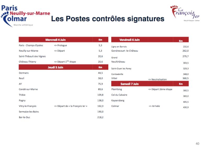 Paris -Colmar 2014   - Page 3 Contro10
