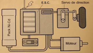 RAdio - Radio 7 voies programmable 2,4ghz WFT07 + 1 Récepteur 2,4ghz Esc10