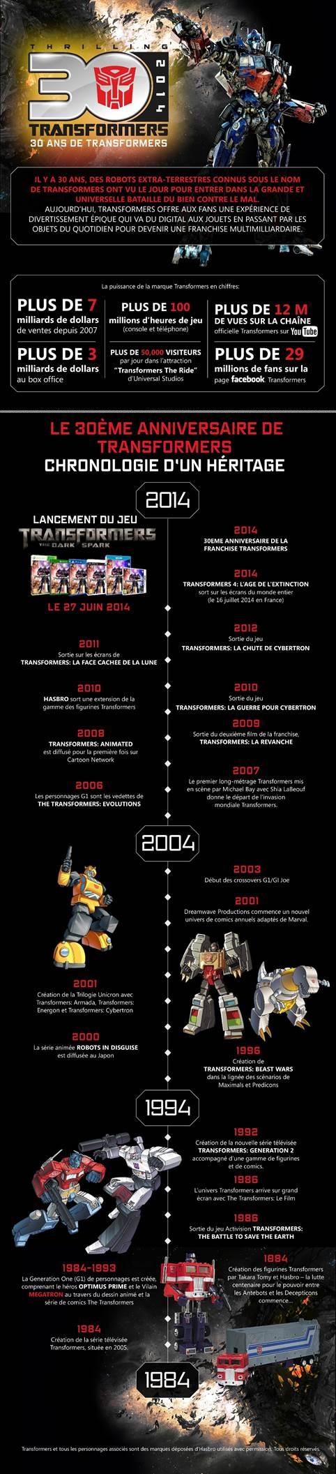 Chronologie des séries et films Transformers - Page 2 Transf13