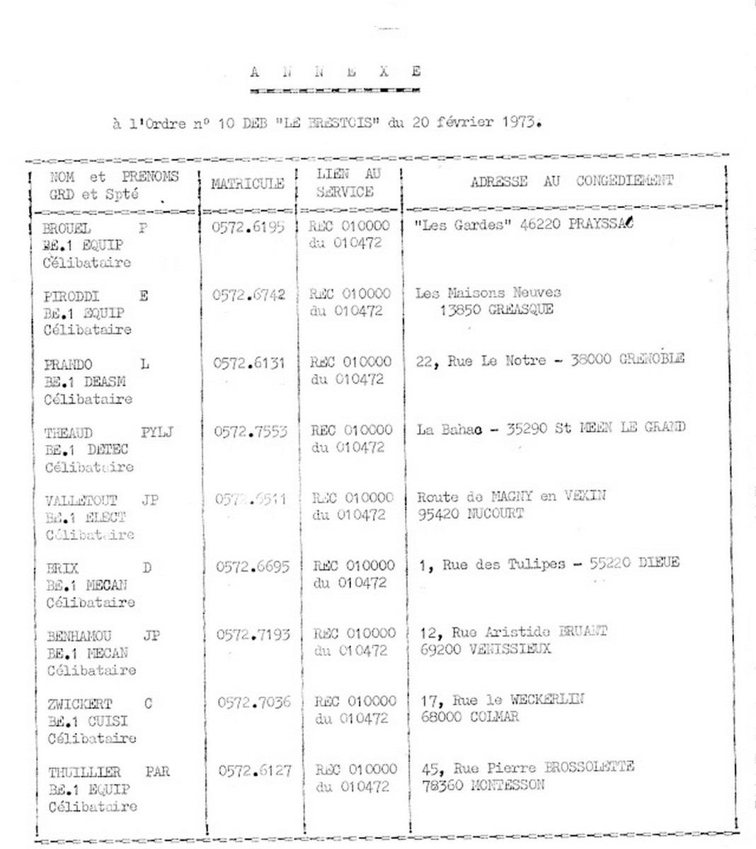 LE BRESTOIS (ER) - Page 13 Image-11