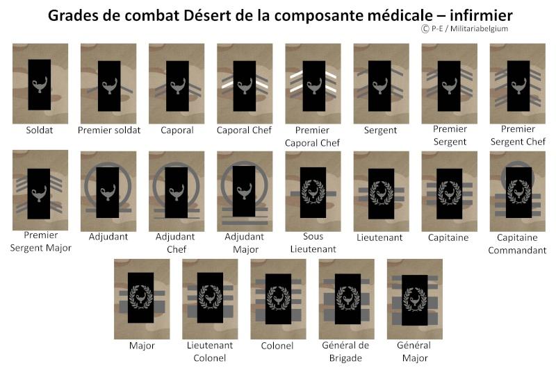 Belgium army ranks Diapos18