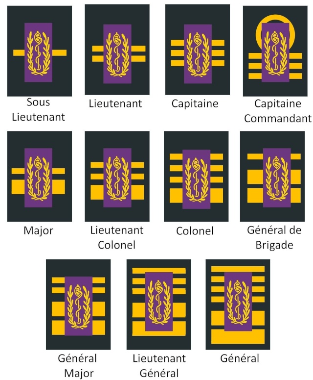 Belgium army ranks Diapos30