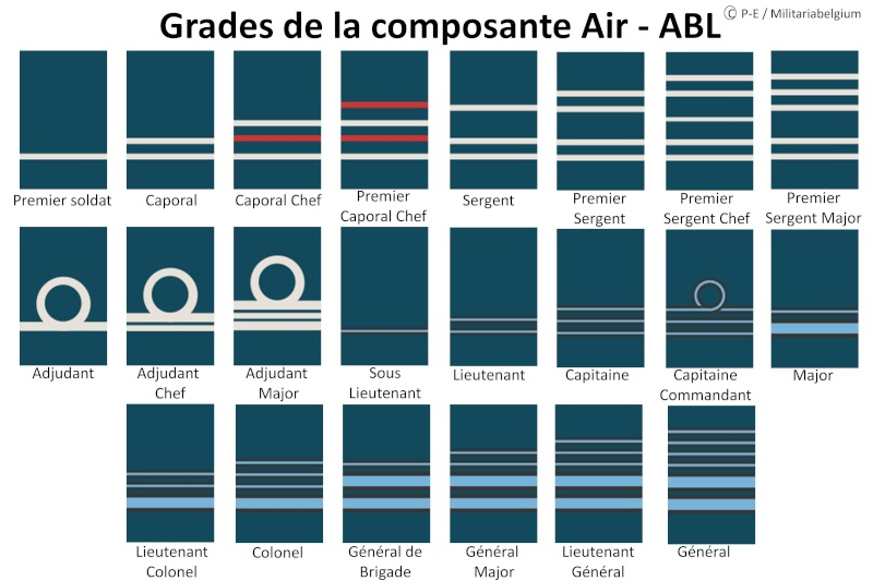 Belgium army ranks Grades10