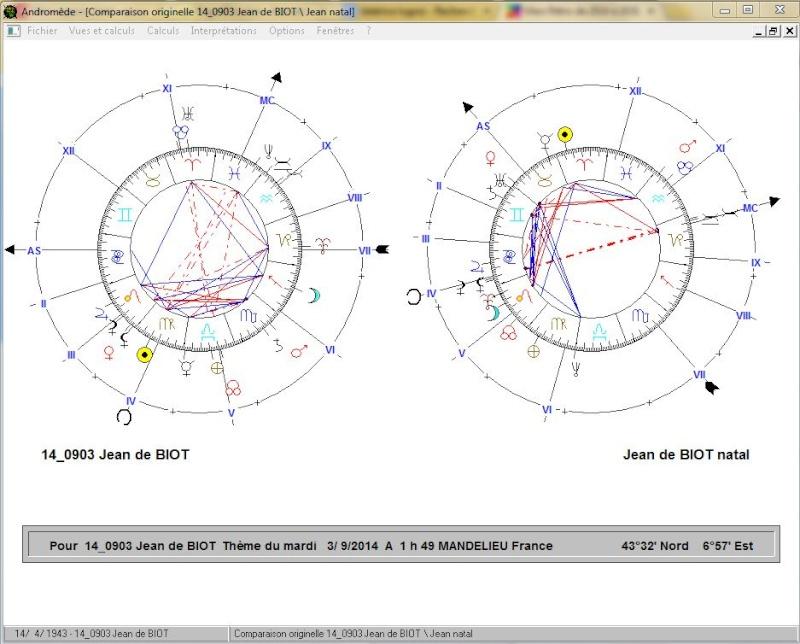 Mars Rétro de 2014 à 2031 Jean_d40