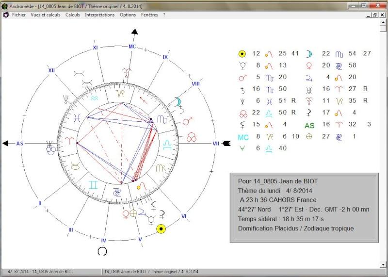Mars Rétro de 2014 à 2031 Jean_d41