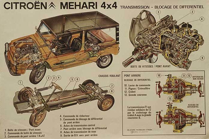 Citroën Méhari 1979_m10