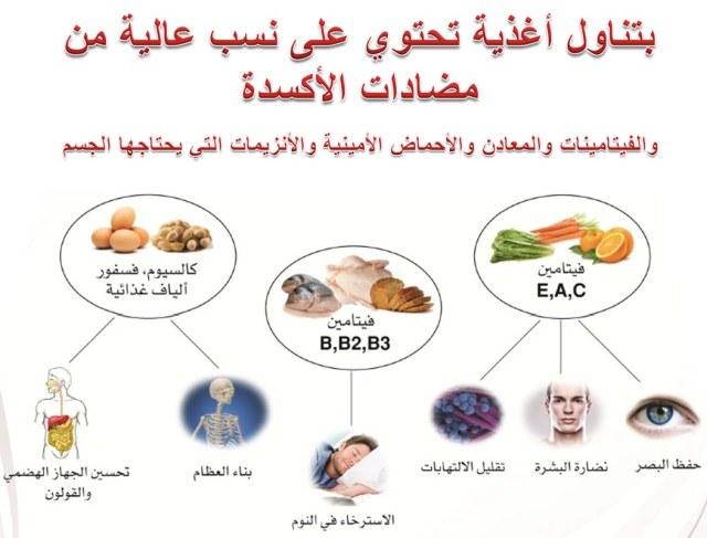 مضادات الأكسدة وما هي فوائدها وأين توجد..؟  429