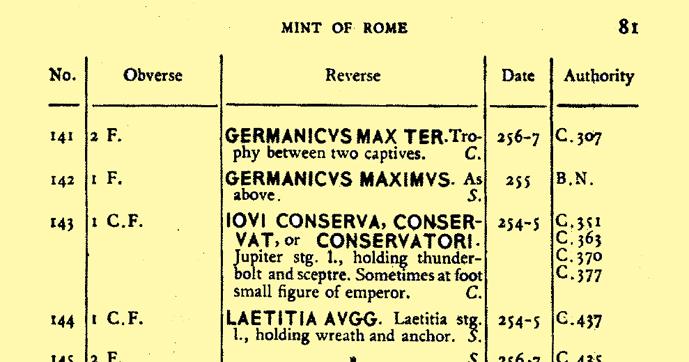Antoninien de Gallien GERMANICVS MAX TER Ric_1410