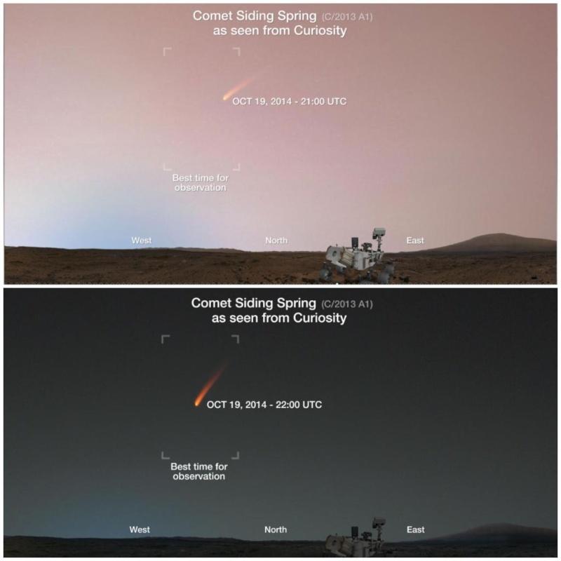 Passage de la comète Siding Spring près de Mars - Page 2 Unknow10