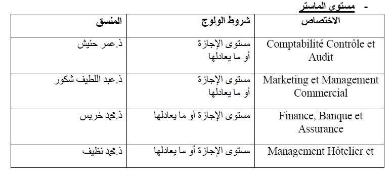 التسجيل بسلك الماستر بكلية العلوم القانونية والاقتصادية و الإجتماعية السويسي الرباط 2014-2015 112