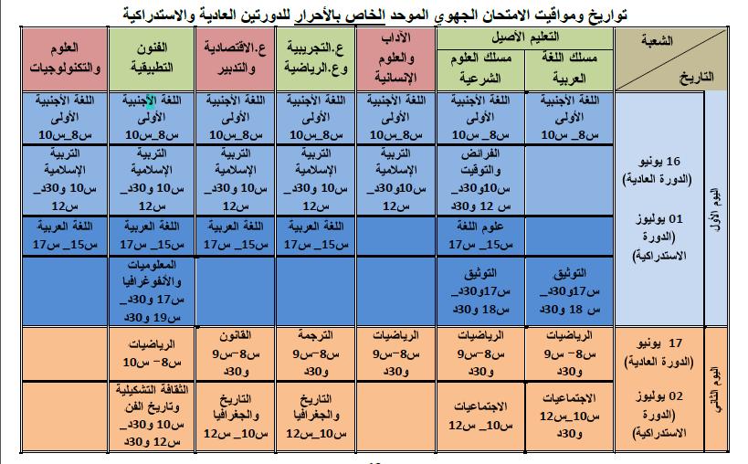 جدول تواريخ ومواقيت مواد الإمتحان الوطني لنيل شهادة البكالوريا للدورتين العادية والإستدراكية 2014 Baclib10
