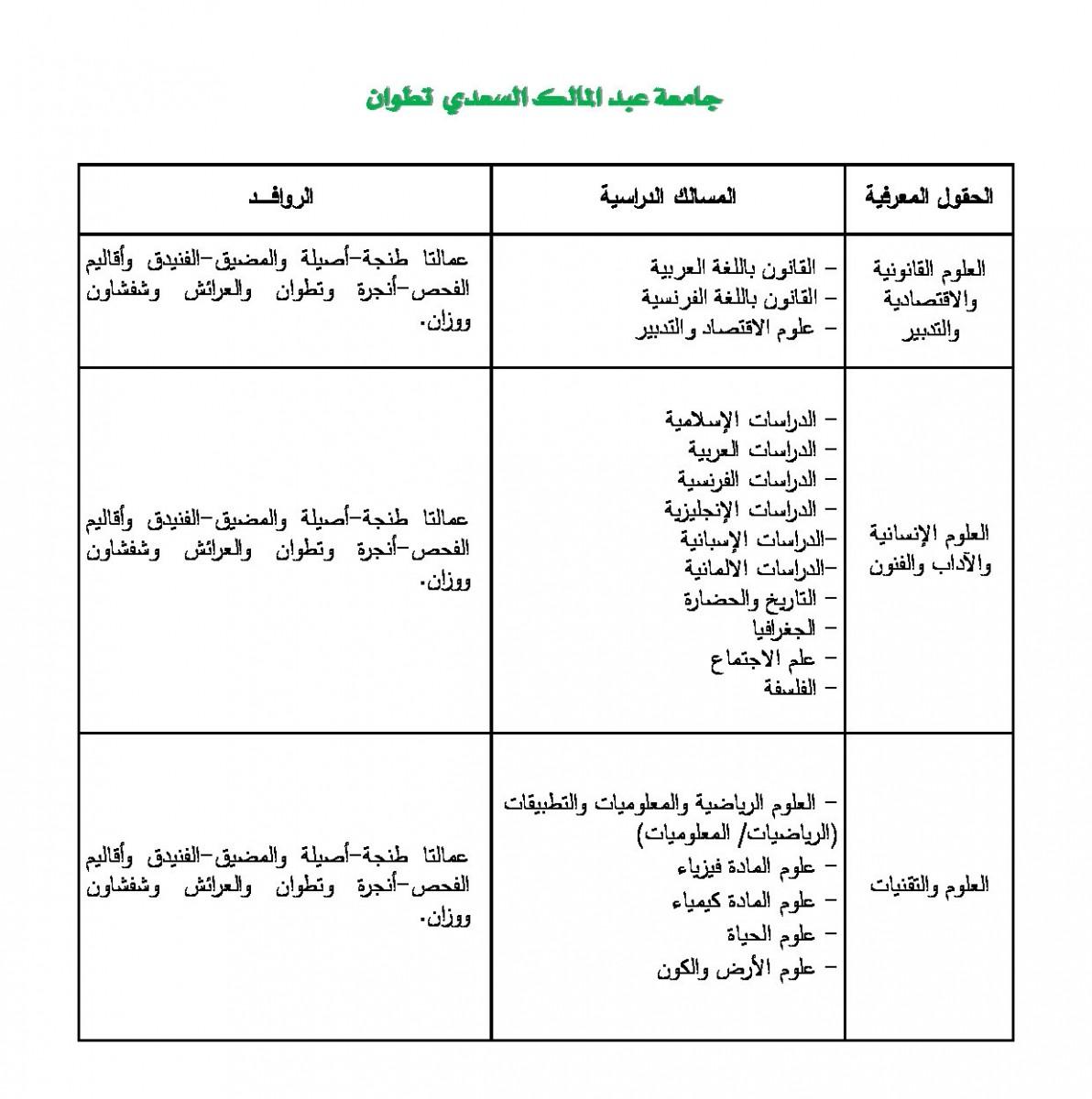التسجيل الأولي بالكليات التابعة لجامعة عبد المالك السعدي بطنجة تطوان 2014 Fjh10