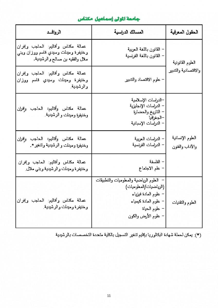 التسجيل الأولي بالكليات التابعة لجامعة مولاي اسماعيل بمكناس 2014 Z10