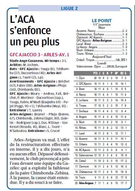 GAZELEC AJACCIO // CLUB ET STADE  LIGUE 2 - Page 2 910