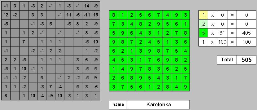 SEPTEMBARSKA OPTIMIZACIJA 1_karo11
