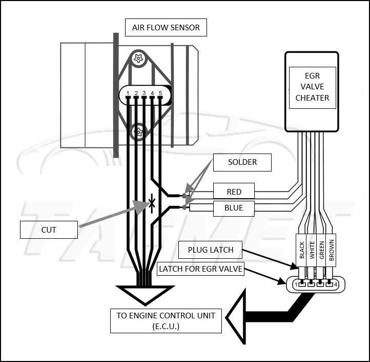 [Zafira A 2.0 et 2.2 dti] Suppression vanne EGR électrique - Page 2 Emu04u11