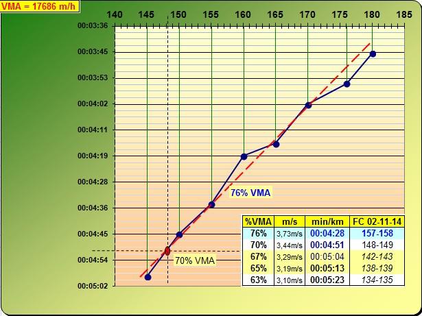 Seb35 ---) objectif trail estival (20 km, 1100m D+)  Test_p17