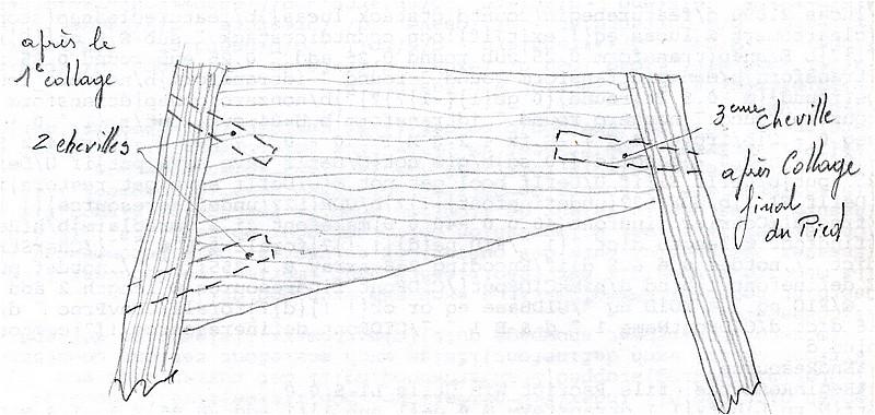 Un tabouret sous contraintes Chevil10