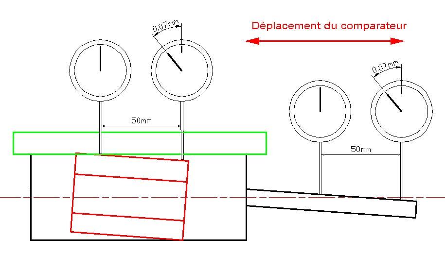 [Fabrication] Porte outil rapide pour CNc - Page 2 Reglag10