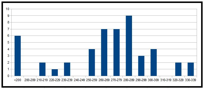 Statistiques Milice - Page 3 Sans_t13