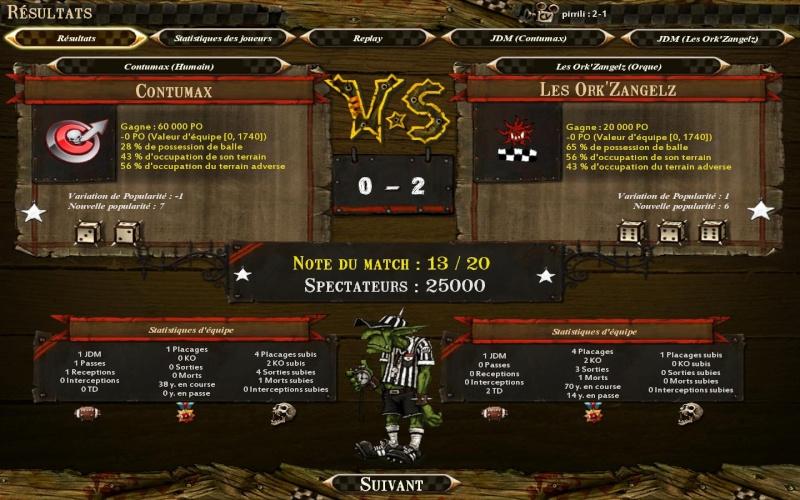 CONTUMAX (relaps) 0-2 vs LES ORK'ZANGELZ (gally) Bloodb21